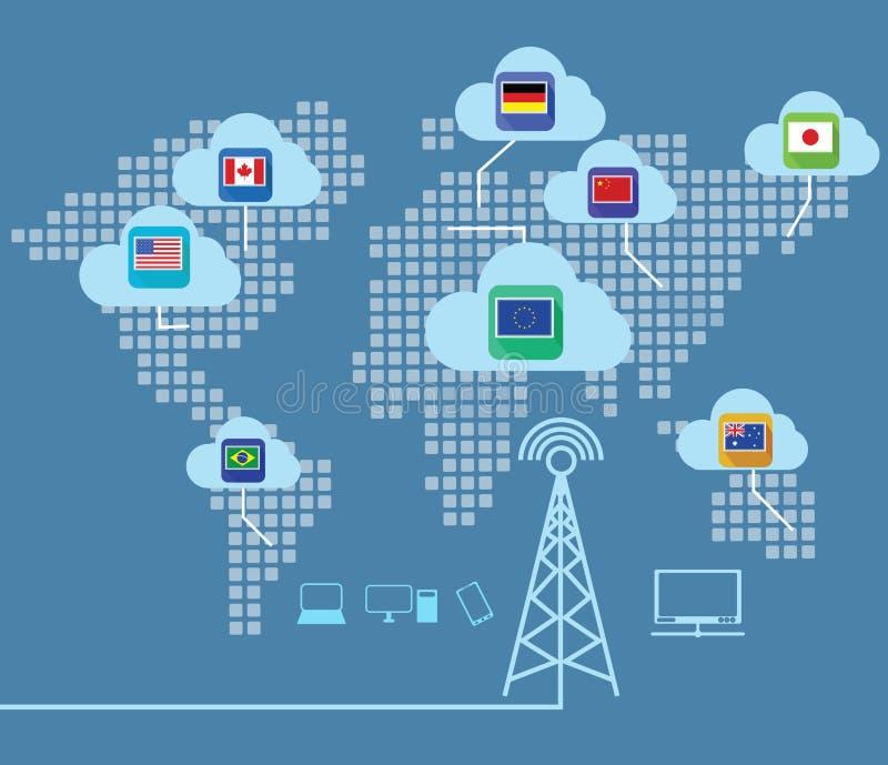 无线世界 向量例证