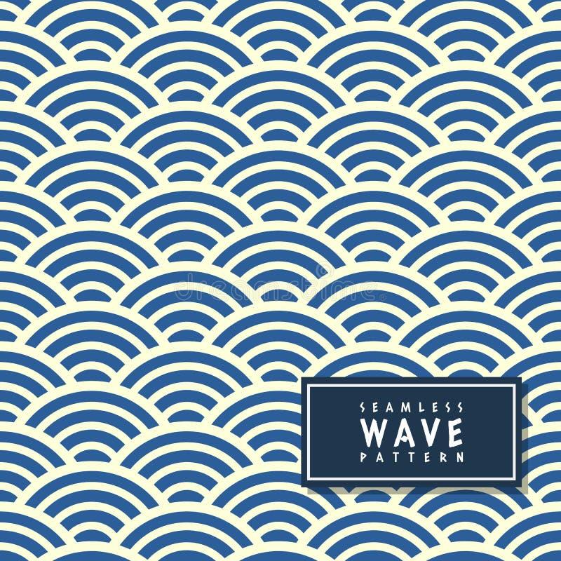 无缝的波动图式在蓝色背景中 在s的海浪样式 向量例证