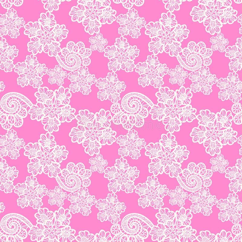 Download 无缝的鞋带样式 向量例证. 插画 包括有 花卉, 颜色, 国界的, 高雅, 现代, 模式, 抽象, 粉红色 - 30335043