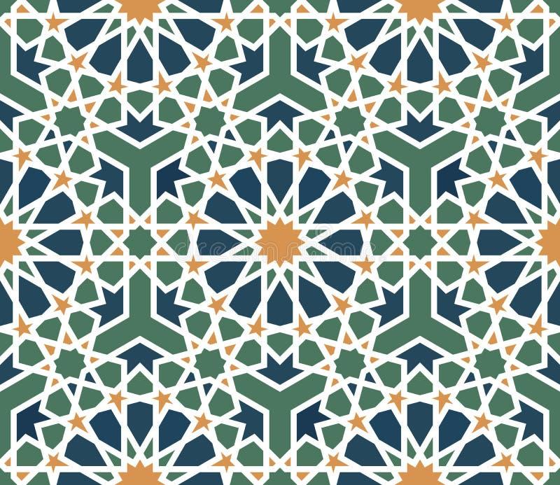 无缝阿拉伯的模式 向量例证