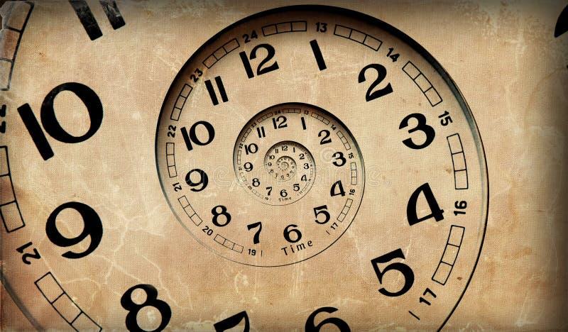 无限时间。 皇族释放例证