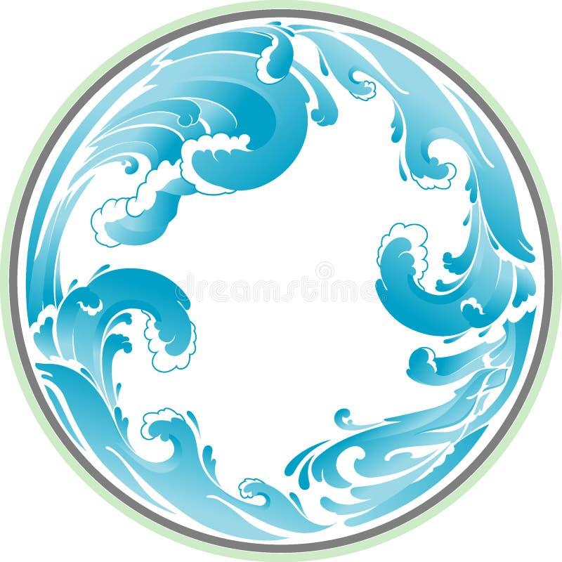无限海浪波浪 库存例证