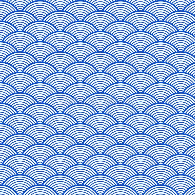 日本减速火箭的蓝色海波动图式 免版税图库摄影