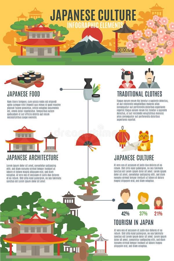 日本文化Infographic集合 库存例证