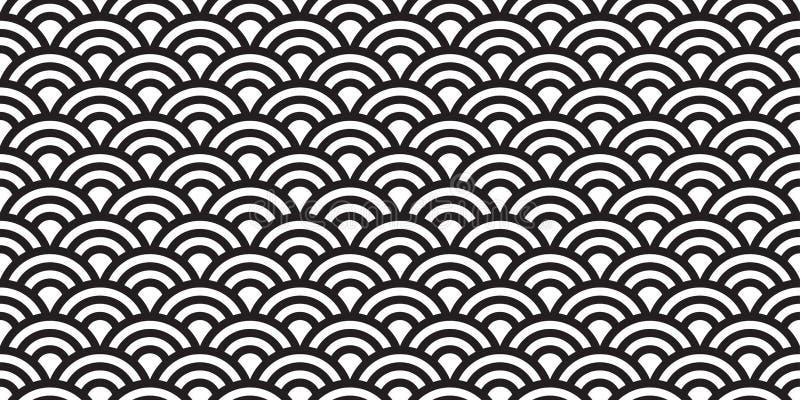 日本海浪线无缝的样式隔绝了传染媒介墙纸背景 向量例证