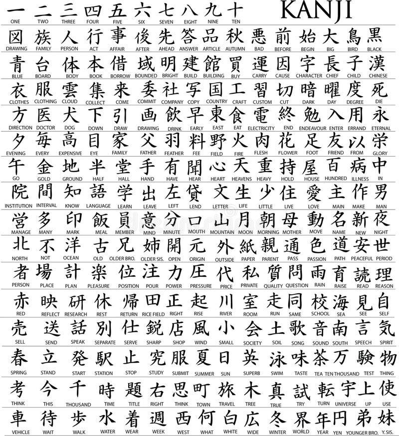 日语字符的数百 向量例证