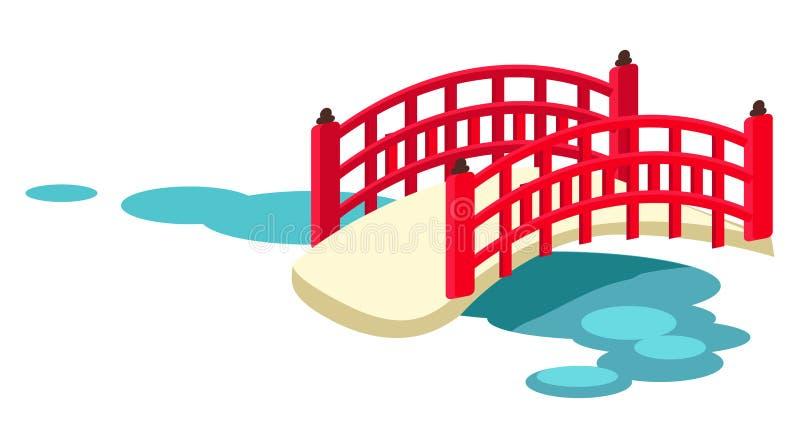 日语横跨池塘传染媒介的被成拱形的庭院桥梁 库存例证