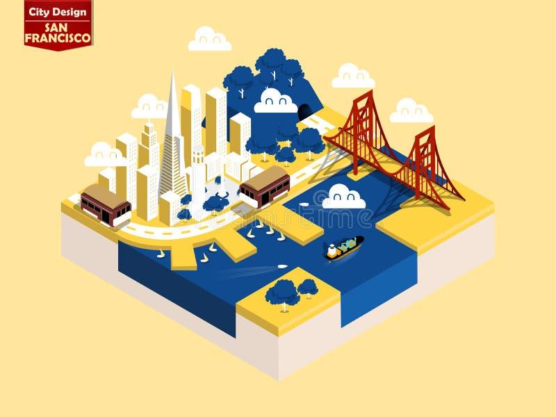 旧金山市的美好的等量样式设计观念 皇族释放例证