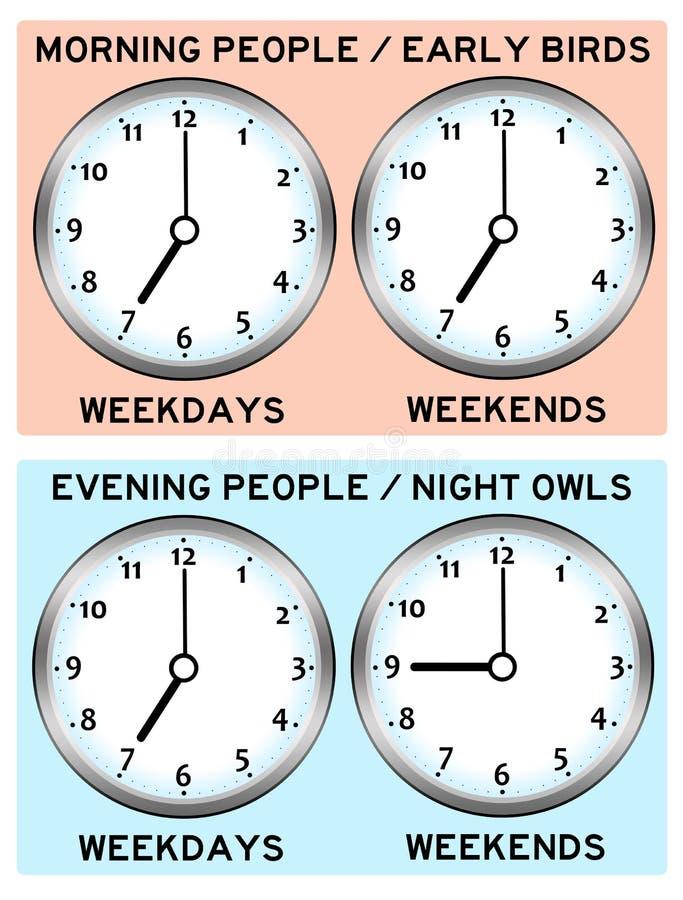 早晨晚上人 向量例证