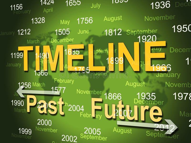 时线展示从前和做 向量例证