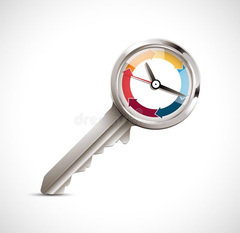 时钟和钥匙当时间安排 皇族释放例证