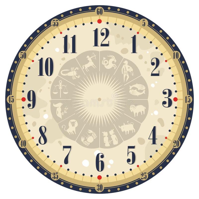 时钟表盘葡萄酒 库存例证