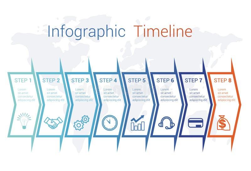 时间安排在为8个位置编号的地图的Infographic箭头可以为工作流,横幅,图,网络设计使用 皇族释放例证