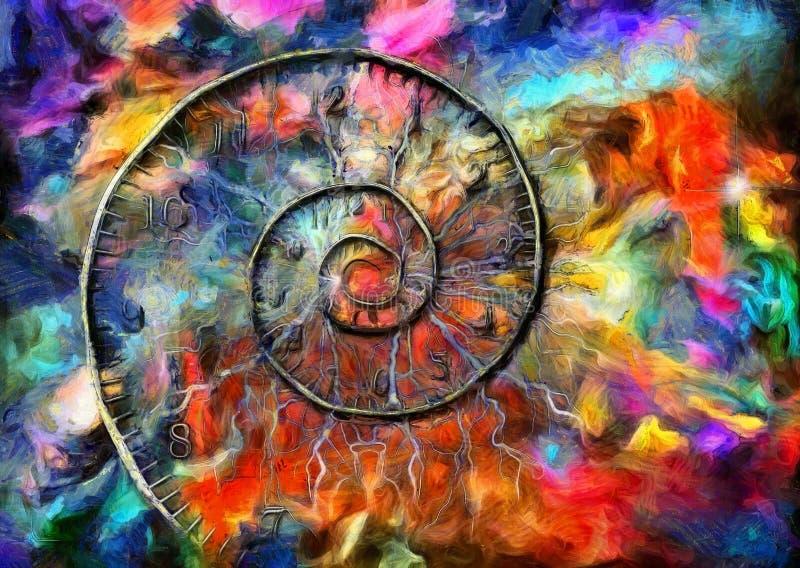 时间螺旋  库存例证