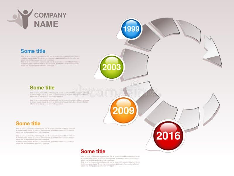 时间安排 公司的Infographic模板 与蓝色五颜六色的里程碑的时间安排-,绿色,橙色,红色 单独ye的尖 向量例证