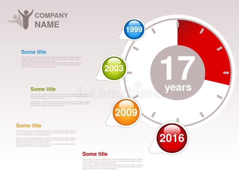 时间安排 公司的Infographic模板 与蓝色五颜六色的里程碑的时间安排-,绿色,橙色,红色 单独ye的尖 库存例证
