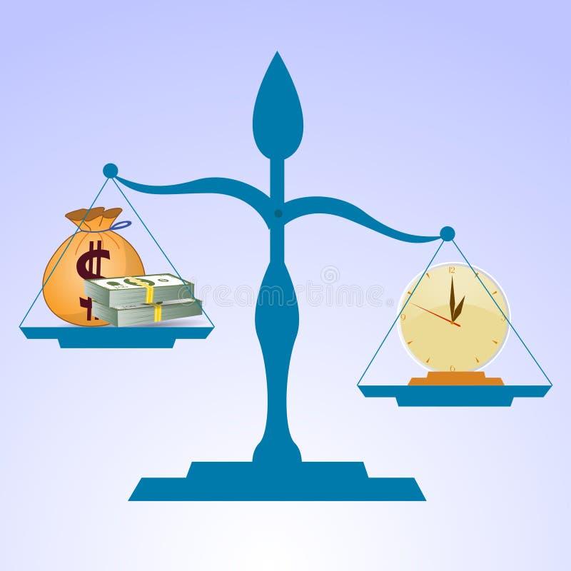 时间比与时和标度的金钱可贵 库存例证