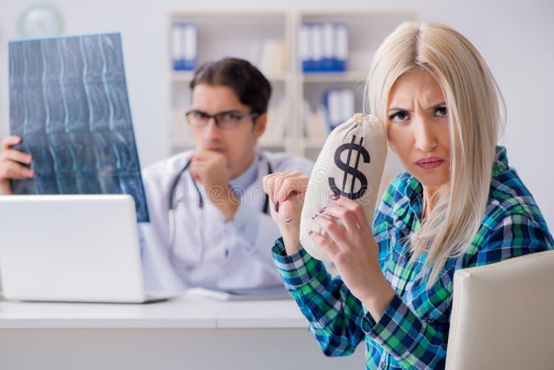 昂贵的医疗保健的概念与妇女参观的男性医生的 免版税库存图片