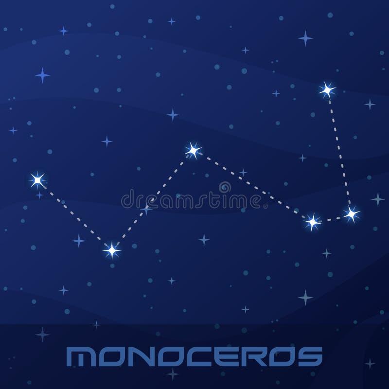 星座Monoceros,独角兽,夜星天空 向量例证