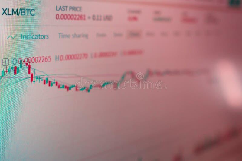 星cryptocurrency贸易的应用接口 显示器的照片 cryptocurrencies的挥发性 库存图片