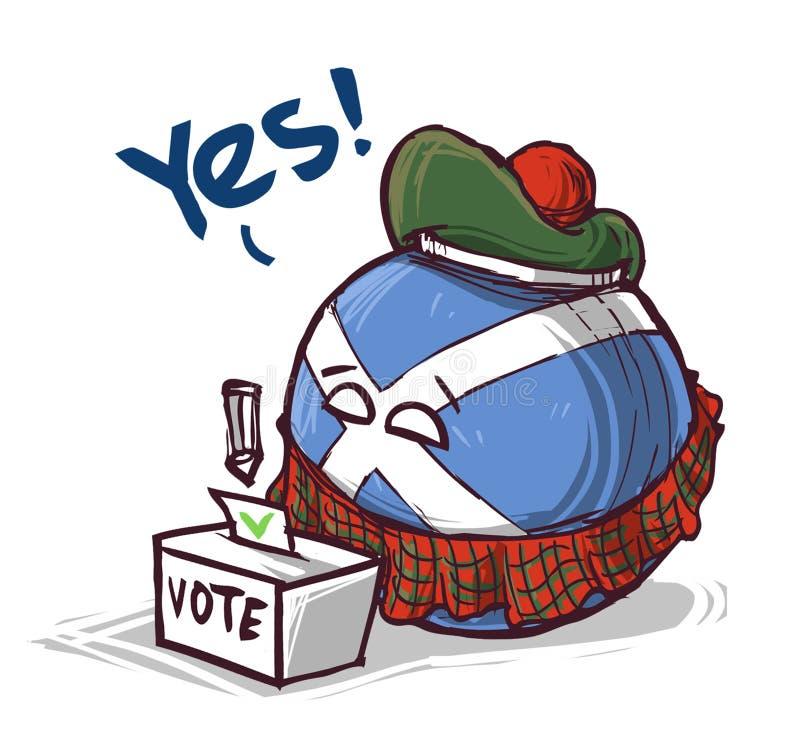 是投票苏格兰的国家 向量例证
