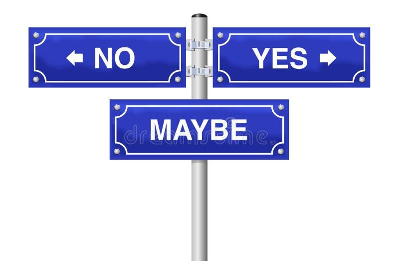 是没有可能做决定路牌 向量例证