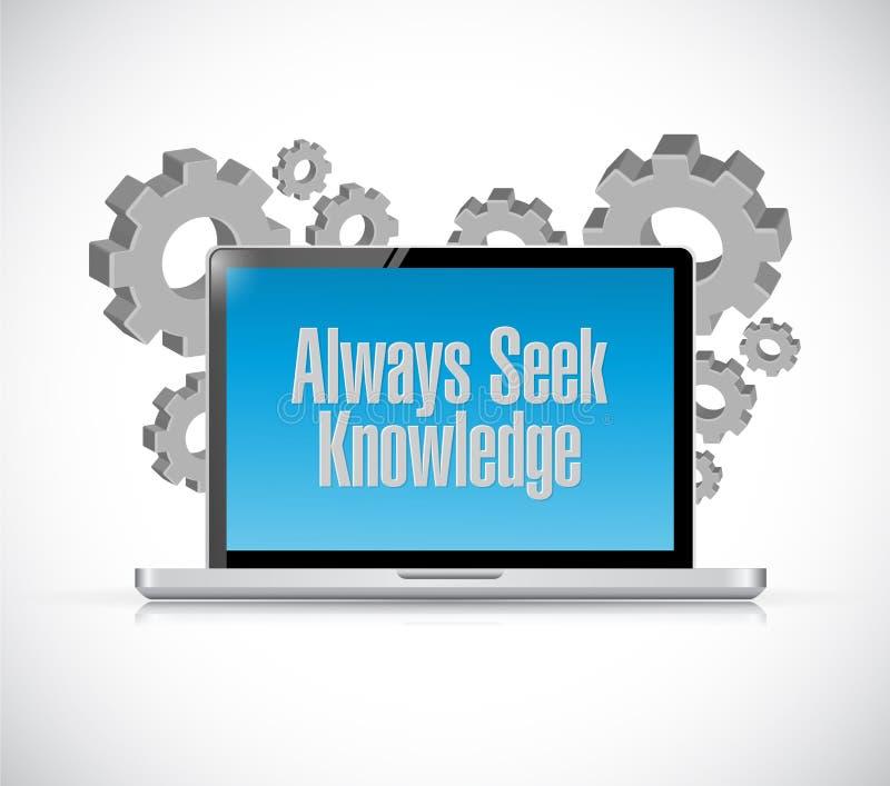 总是寻求知识技术标志概念 皇族释放例证