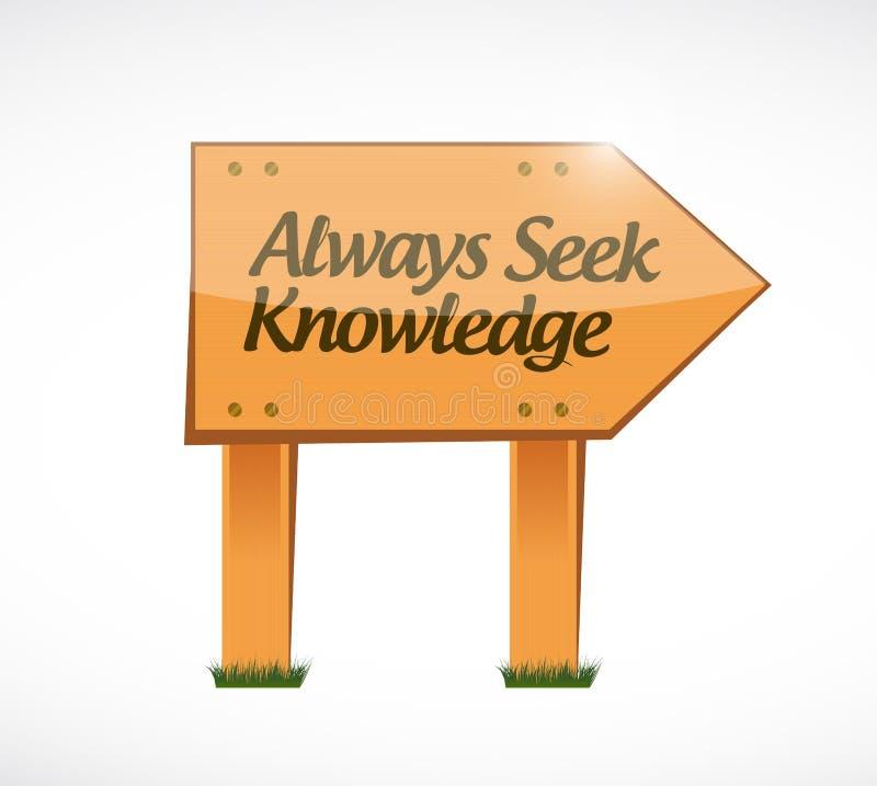 总是寻求知识木标志概念 皇族释放例证