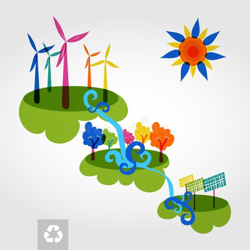 是绿色城市绕环投球法、树,太阳电池板和卷曲waterfal 向量例证