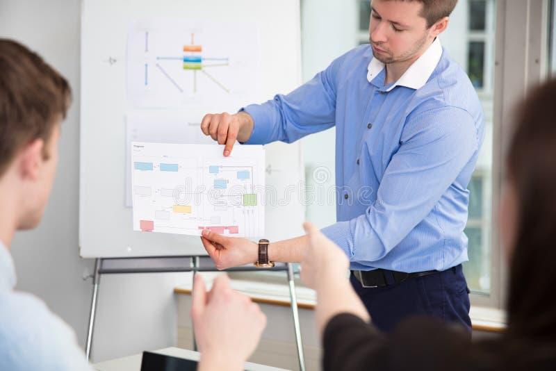 显示图的商人对同事在办公室 免版税库存照片