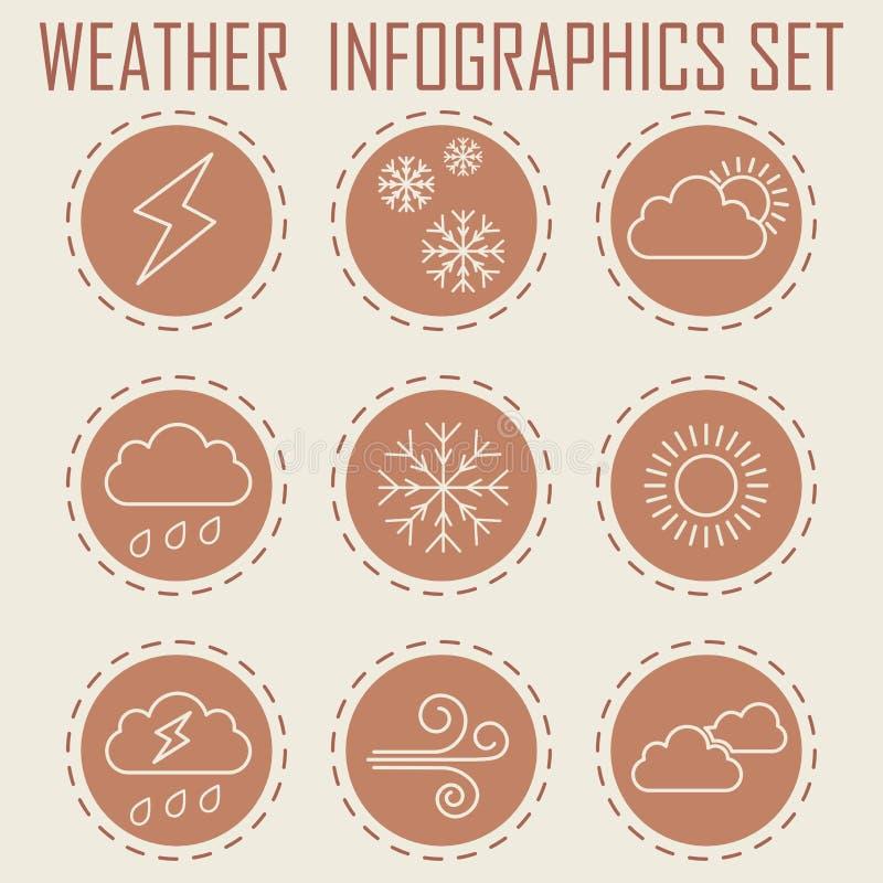 显示天气现象的套平的象 infographic的天气 库存例证