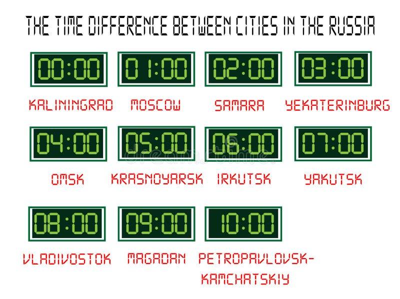 显示时间的壁钟用不同的市俄罗斯 向量例证