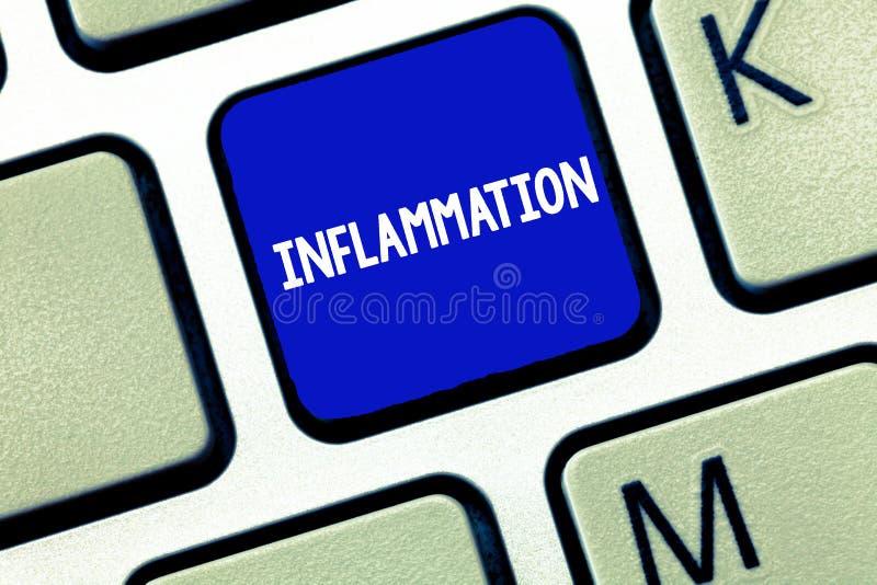 显示炎症的文本标志 身体部位的概念性照片膨胀起因于传染 库存照片