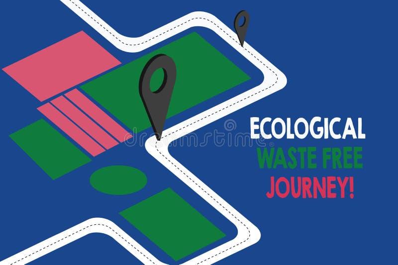 显示生态废自由旅途的文本标志 回收概念性照片的环境保护重复利用路线图 库存例证