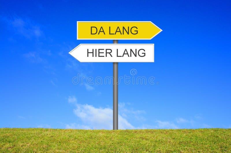 显示的路标这里或那里德语 免版税图库摄影