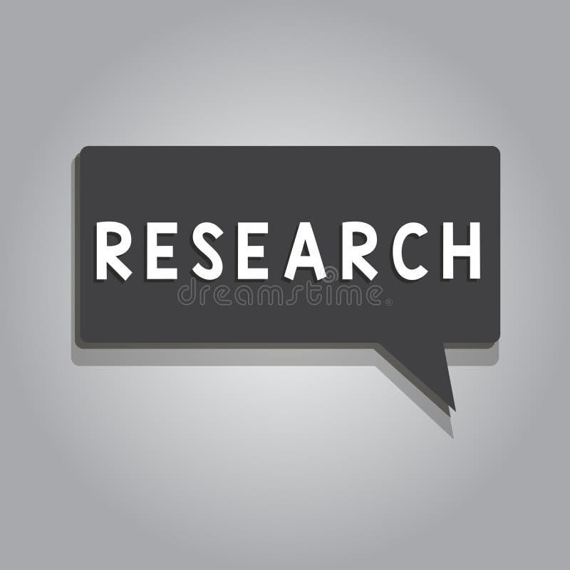 显示研究的文本标志 概念性照片系统的材料和来源的调查到里和研究 向量例证