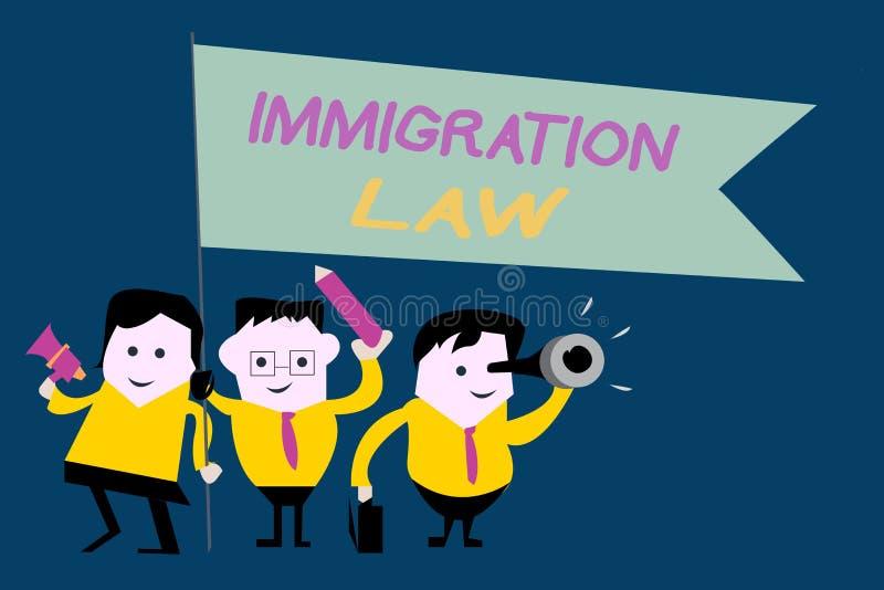 显示移民法律的文本标志 公民的概念性照片移出将是合法的在做旅行 库存例证