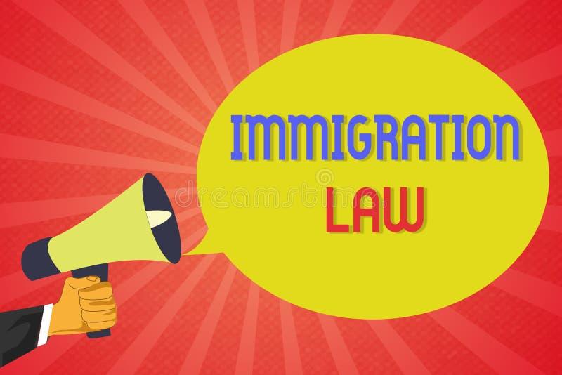 显示移民法律的概念性手文字 企业照片公民的文本移出将是合法的在做旅行 向量例证