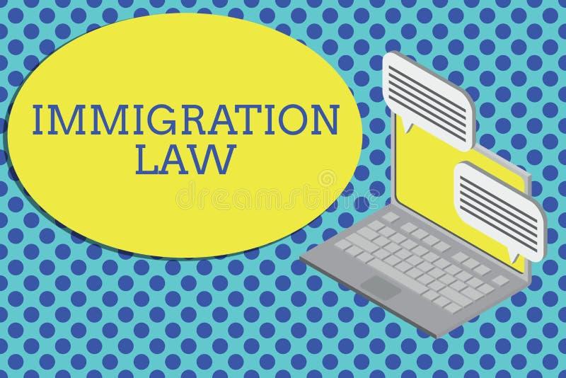 显示移民法律的概念性手文字 企业照片公民的文本移出将是合法的在做 向量例证