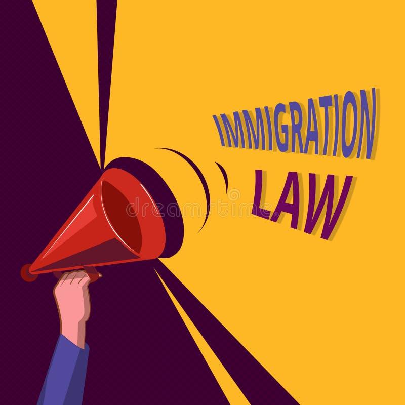 显示移民法律的概念性手文字 公民的企业照片陈列的移出将是合法的在做tr 库存例证