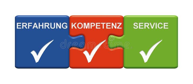 显示经验专门技术服务德语的3个难题按钮 向量例证