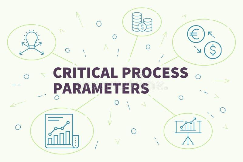 显示重要过程pa的概念企业例证 库存例证