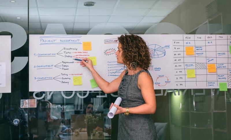 显示项目管理的女性教练学习在玻璃墙 免版税库存照片