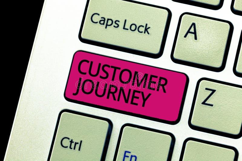 显示顾客旅途的文本标志 互作用概念性照片产品组织和顾客之间的 免版税库存图片