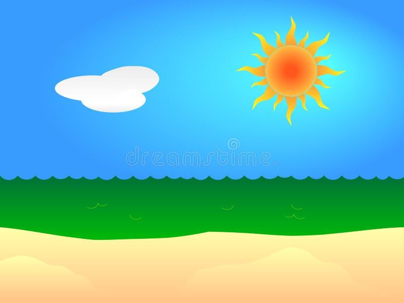 晴朗的海滩 向量例证