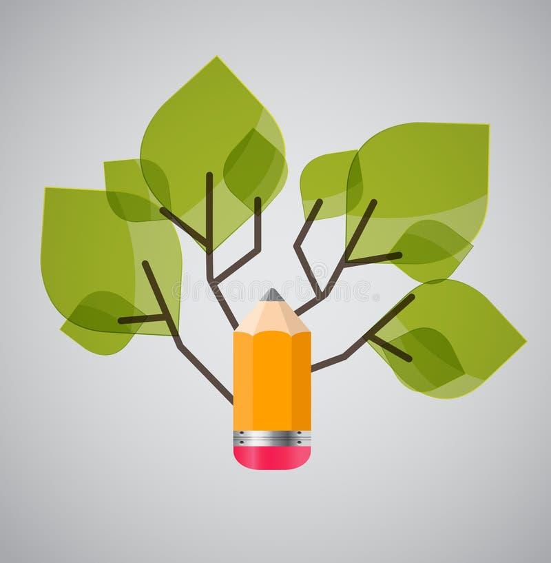 智慧树概念传染媒介例证 皇族释放例证