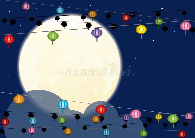 满月和垂悬的中国灯笼背景设计 库存例证