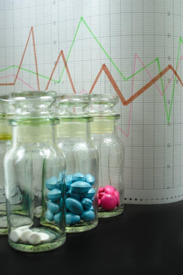 有五颜六色的药片的玻璃瓶 免版税库存照片