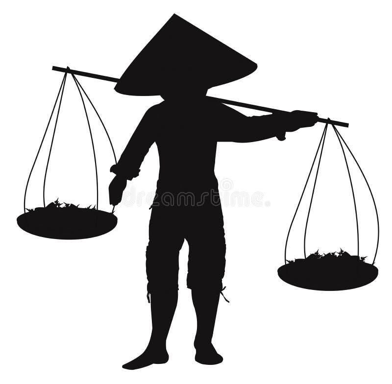 农夫77导航_有产物篮子的亚裔农夫