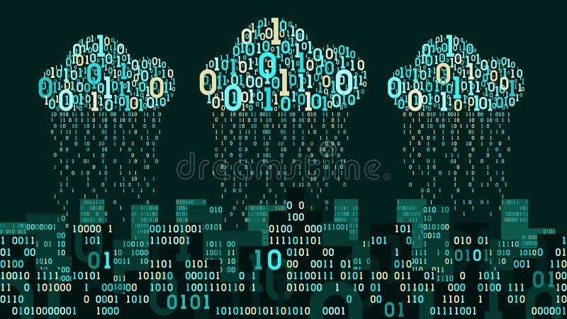 有人工智能的抽象未来派聪明的城市,被连接到云彩存贮,二进制雨-数据流 库存例证